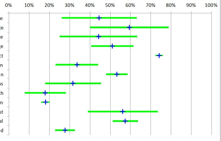 Stacked column chart narrow bars wanted excelbanter i wonder if i tried a high low close chart would that do as long as i can get categories on the vertical axis and the scale on the horizontal ccuart Gallery
